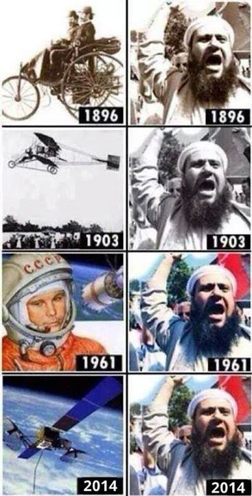 islamist evolution